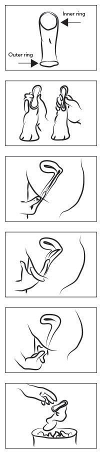 How to use a female condom steps